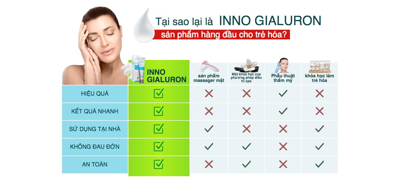 inno-gialuron-nga
