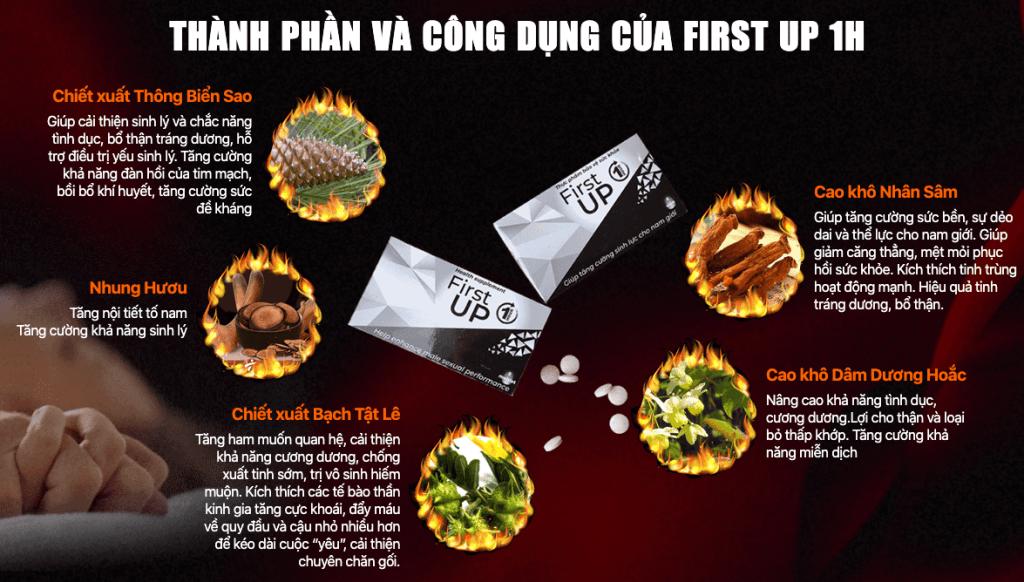 thanh-phan-va-cong-dung-firt-up-1-h-1024x582